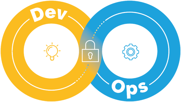 DevOps-appsec-icon